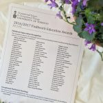 List of names of fieldwork supervisors recognized by students for outstanding teaching during 2016-17